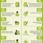 absence management policy 12 step guide