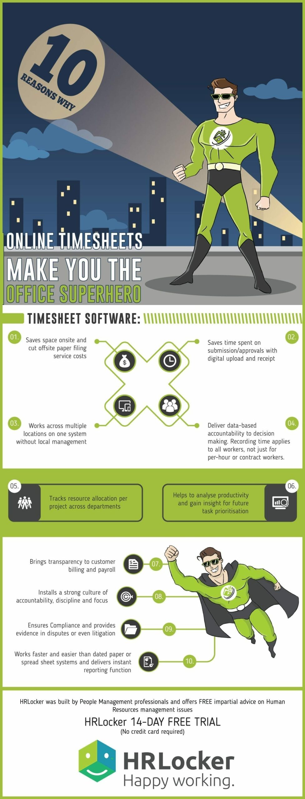 Online Timesheets Infographic