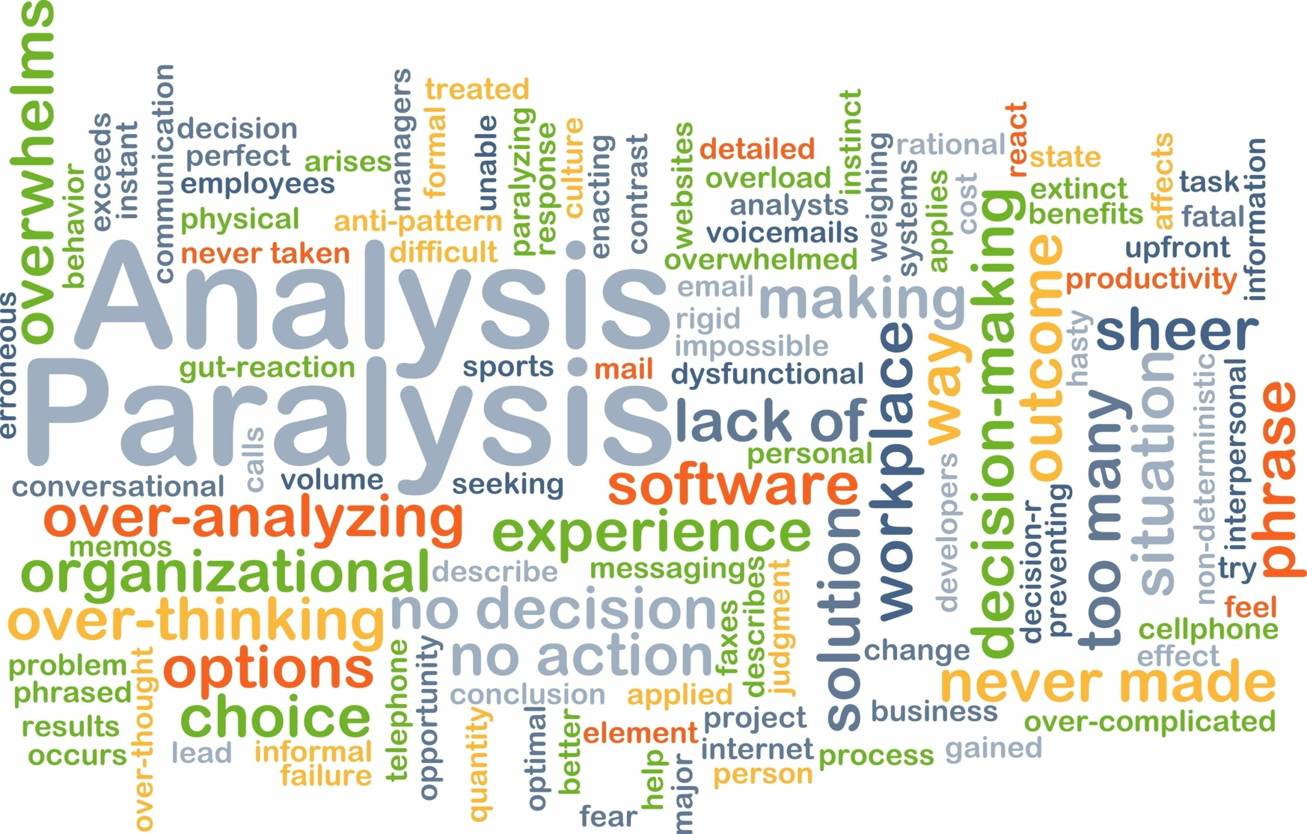 analysis paralysis word cloud how not to buy saas software