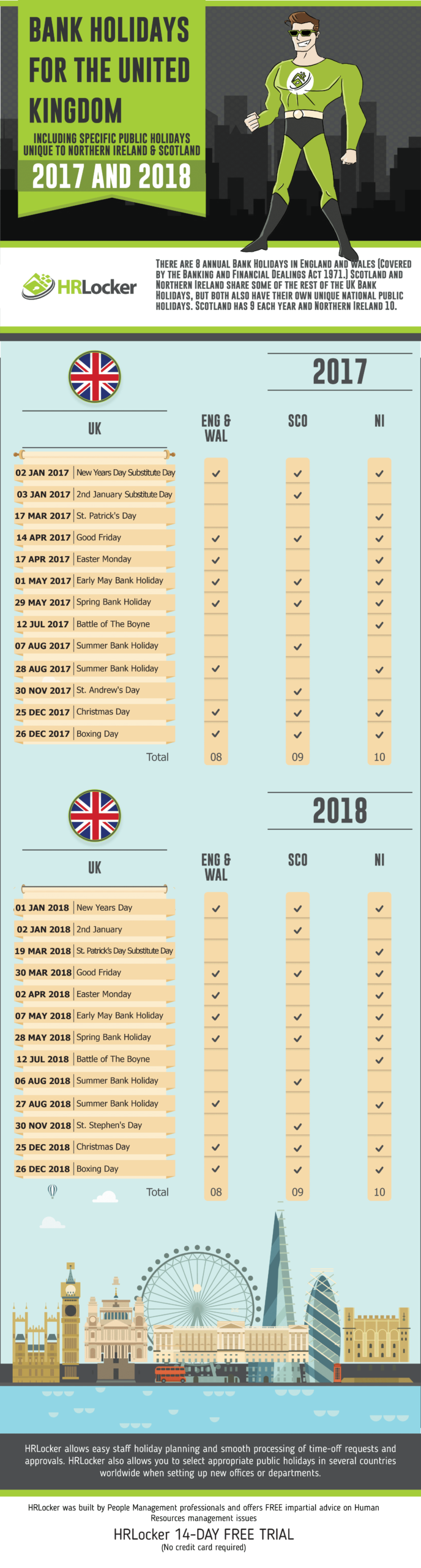 Infographic listing UK and Northern Ireland Bank Holidays Infographic 2018 2017