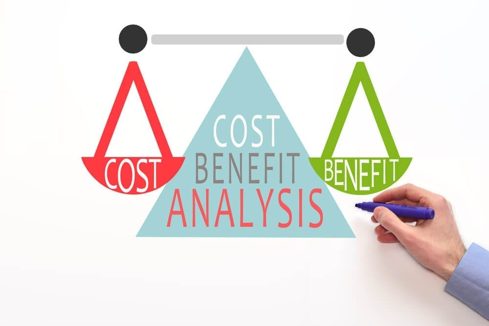 graphic about cost benefit analysis hr software small business.jpg