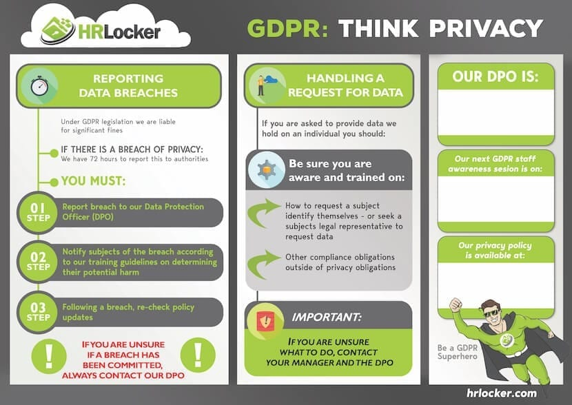 free gdpr staff awareness poster. Black Bedroom Furniture Sets. Home Design Ideas