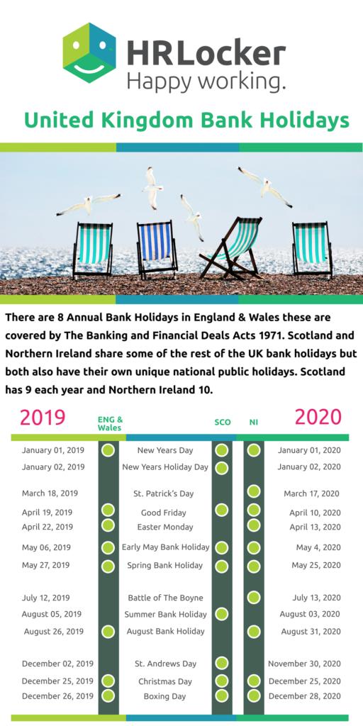 UK Bank Holidays