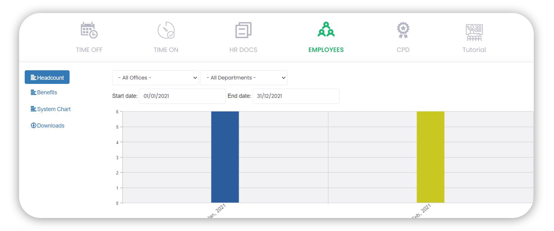 HRLocker HR Software Reporting Dashboard